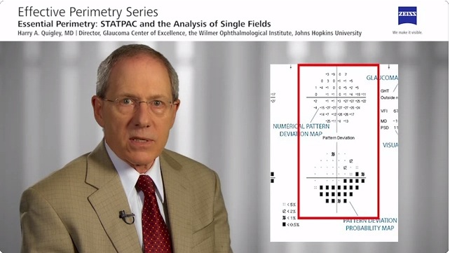 Session II - STATPAC and the Analysis of Single Fields - Part 2