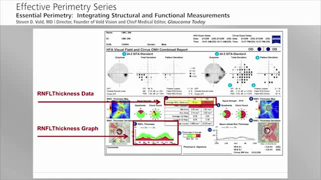 Session IV - Integrating Structural and Functional Measurements - Part 2